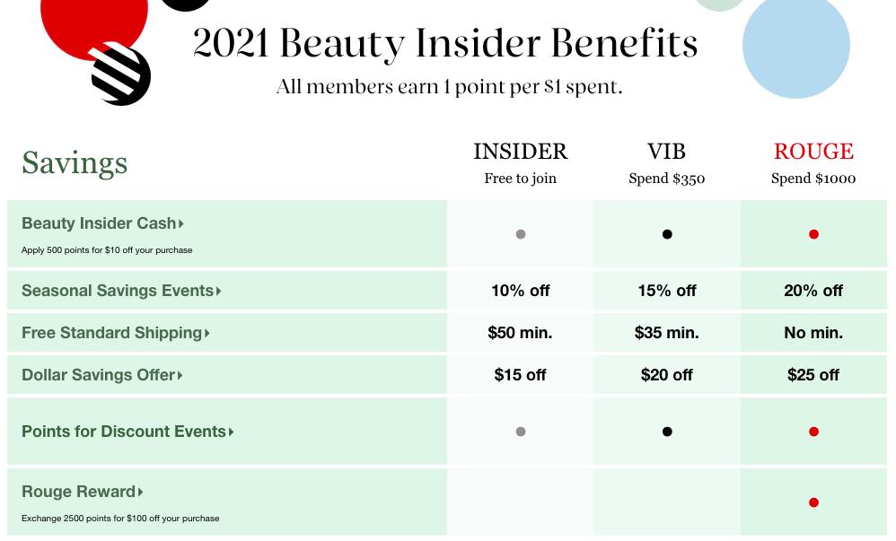 Sephora Beauty Insider Reward Program Details